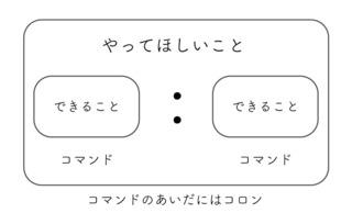 コロン役割-01.jpg