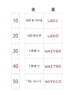 LEDパズル-03.jpg